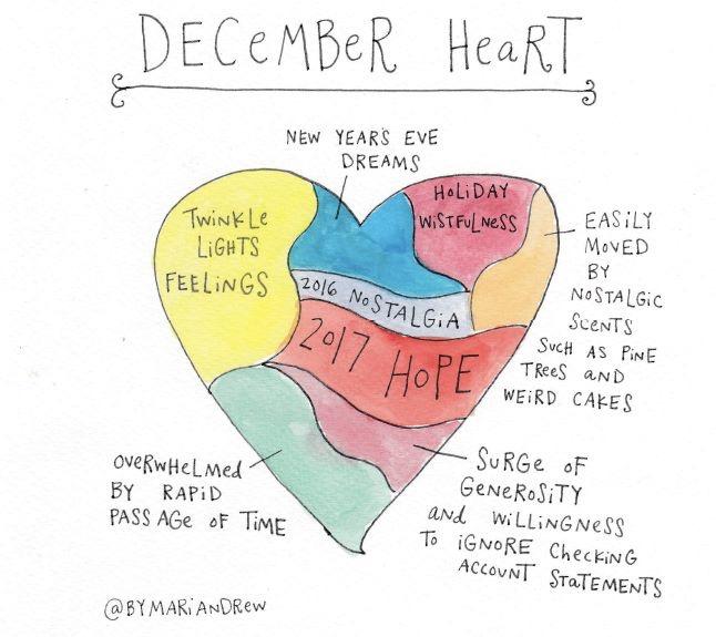 December Heart